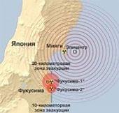 Глава Представительства KYB в России о последствиях землетрясения и цунами для компании KYB